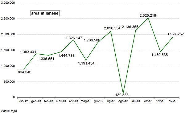 graf 1 CIGO.png