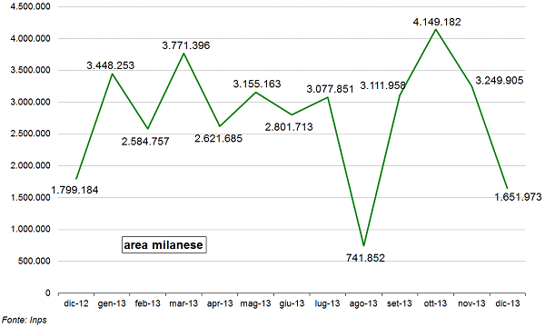 graf 2 CIGS.png