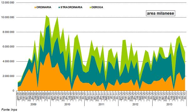 graf 4 monteore.png