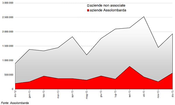 graf 6 confronto.png