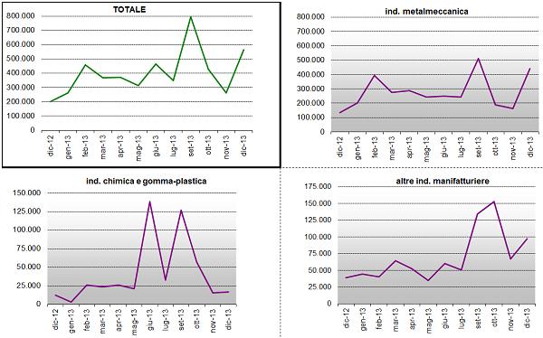 graf 7 settori.png