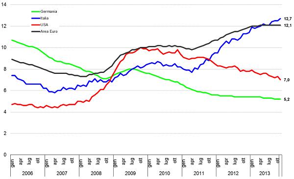 graf 8 disoc.png