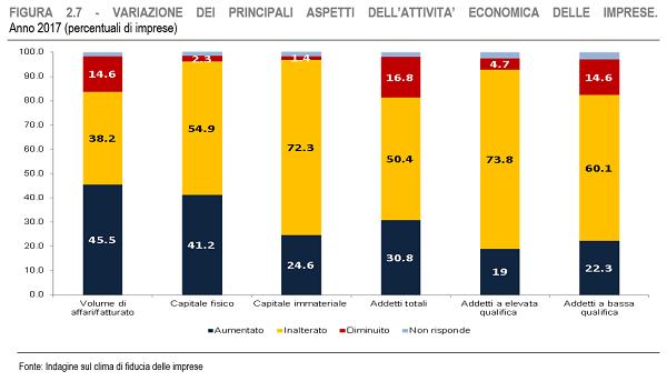 immagine 4 - aspetti attività economica