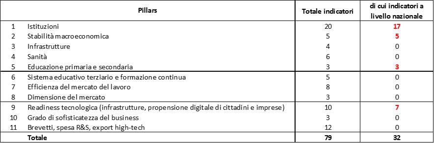 tabella_2.jpg