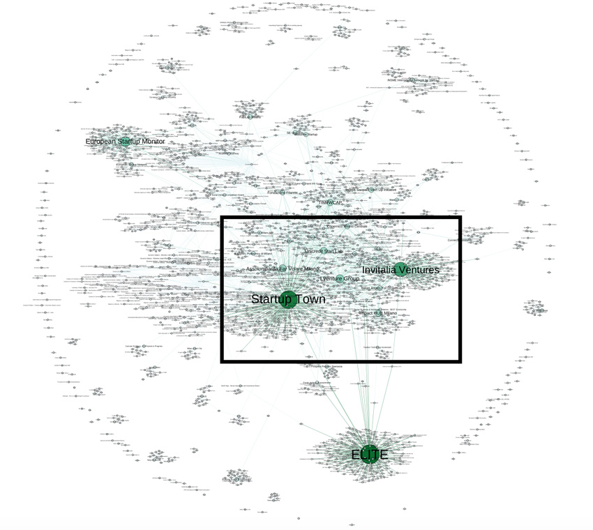 1 - Social Network Analysis Map