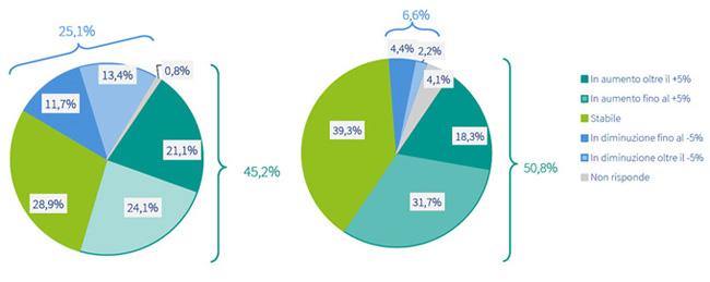 Deaglio-Grafico2