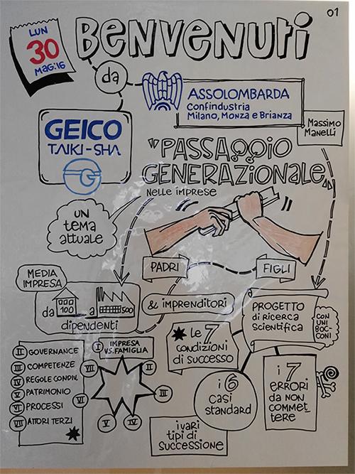 passaggio generazionale 1