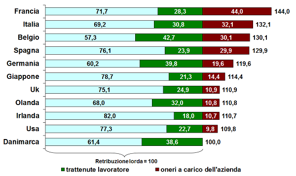 grafico1corretto.png