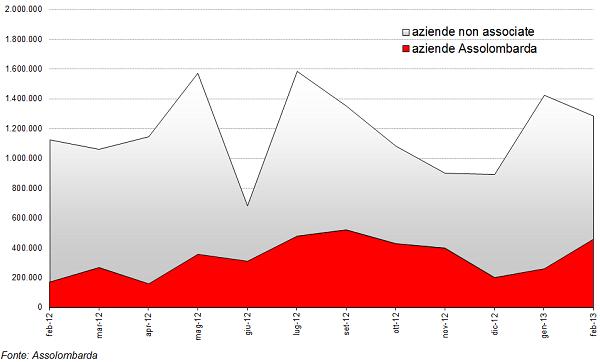 grafico6_confronto.png