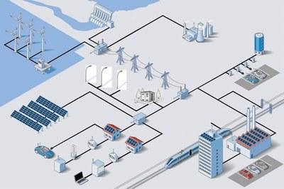 Reti intelligenti e sistemi energetici: opportunità per lo sviluppo di Smart Grid e Smart City - Incontro 23 Marzo